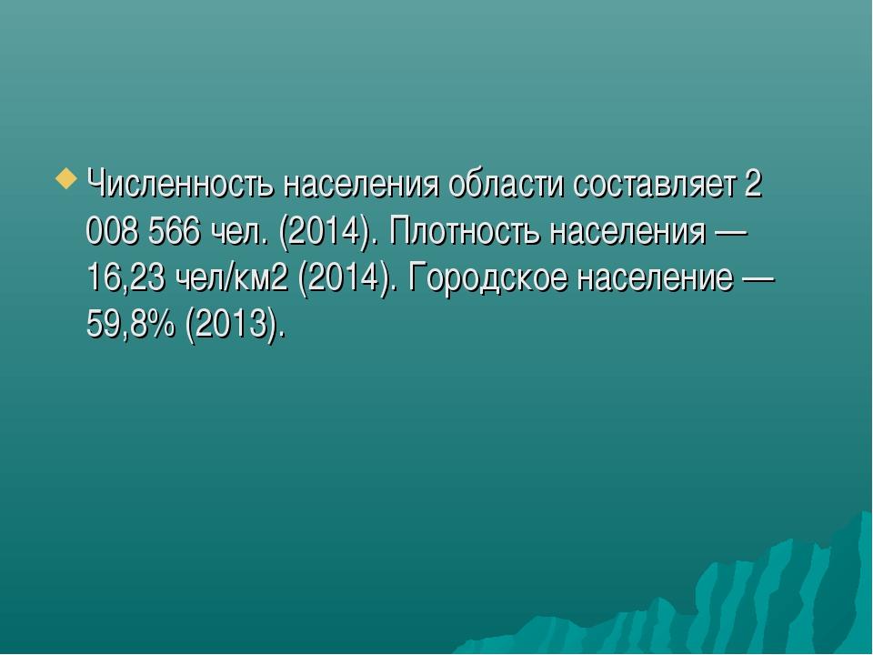 Численность населения области составляет 2 008 566чел. (2014). Плотность нас...