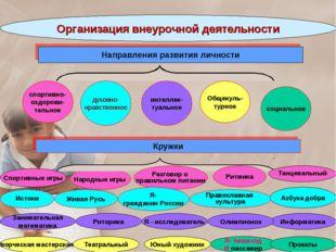 Организация внеурочной деятельности спортивно- оздорови- тельное Направления