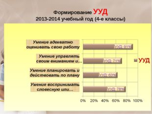 Формирование УУД 2013-2014 учебный год (4-е классы)