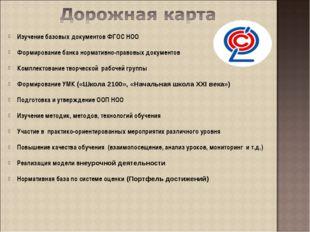 Изучение базовых документов ФГОС НОО Формирование банка нормативно-правовых д