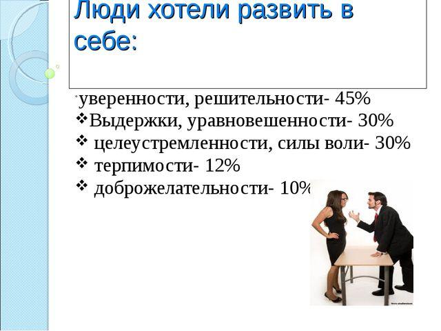 Люди хотели развить в себе: уверенности, решительности- 45% Выдержки, уравнов...