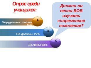 Затруднились ответить 10% Не должны 22% Должны 68% Должно ли песни ВОВ изуча