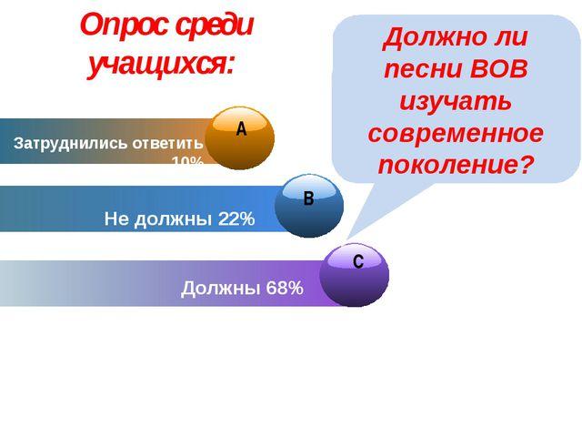 Затруднились ответить 10% Не должны 22% Должны 68% Должно ли песни ВОВ изуча...