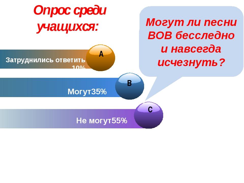 Затруднились ответить 10% Могут35% Не могут55% Могут ли песни ВОВ бесследно...