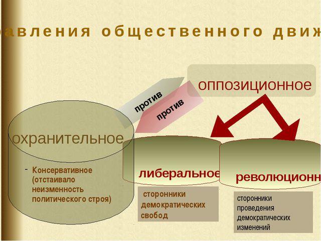 Направления общественного движения оппозиционное либеральное революционное ох...
