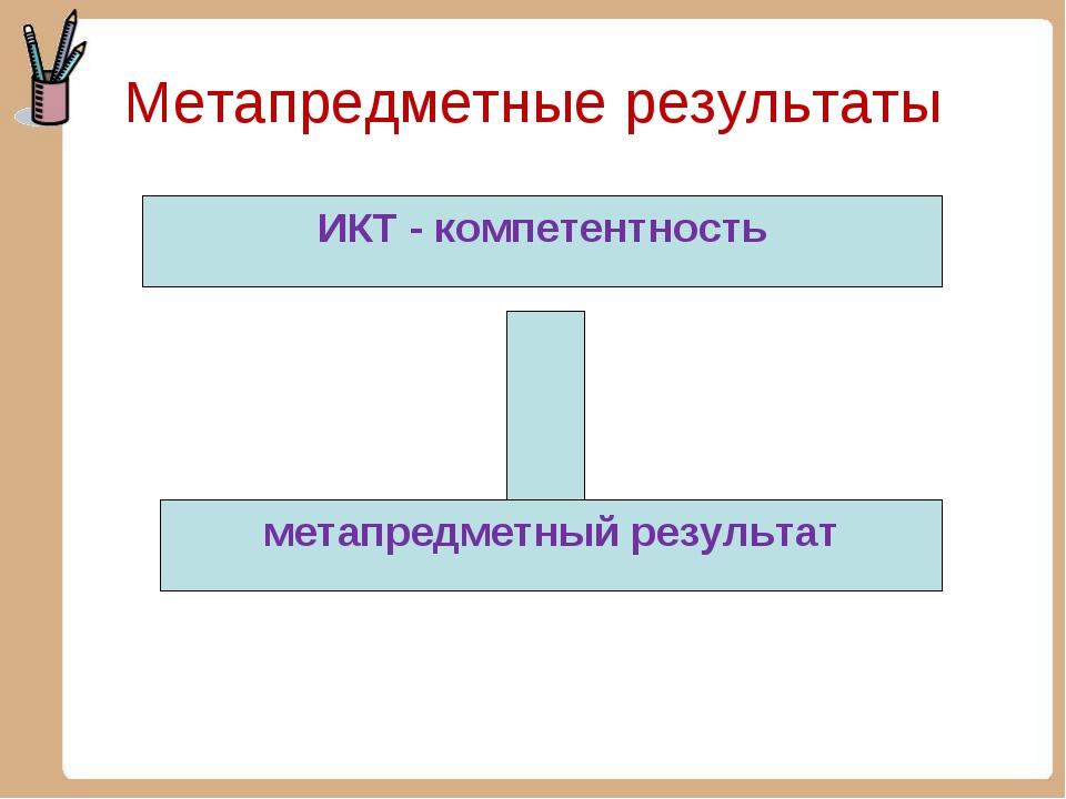 Метапредметные результаты ИКТ - компетентность метапредметный результат
