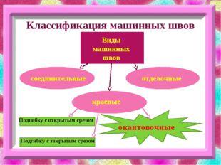 Классификация машинных швов Виды машинных швов соединительные краевые отделоч