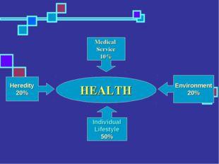 HEALTH Medical Service 10% Environment 20% Heredity 20% Individual Lifestyle