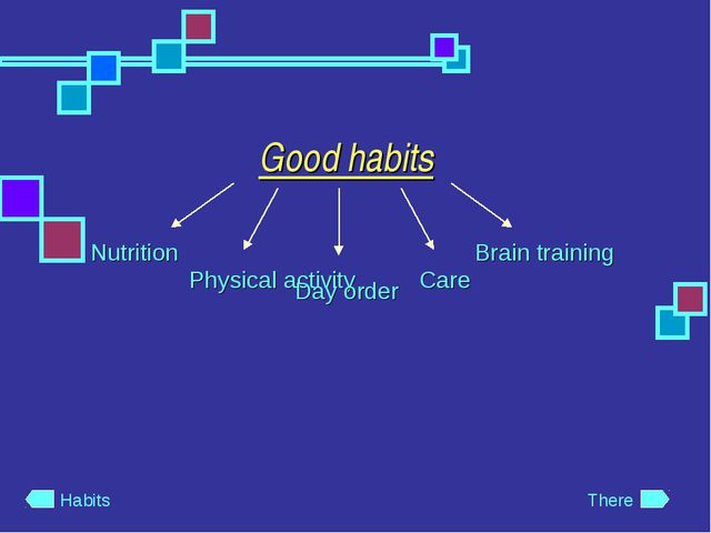 Good habits Habits Nutrition Physical activity Day order Care Brain training...