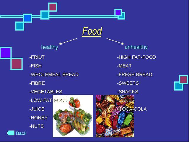 Food unhealthy healthy -FRIUT -FISH -WHOLEMEAL BREAD -FIBRE -VEGETABLES -LOW-...