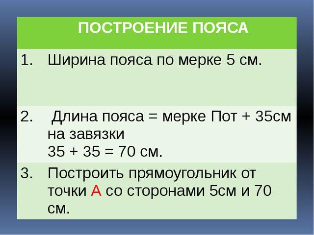 ПОСТРОЕНИЕ ПОЯСА 1. Ширина пояса по мерке 5 см. 2. Длинапояса = мерке Пот +...