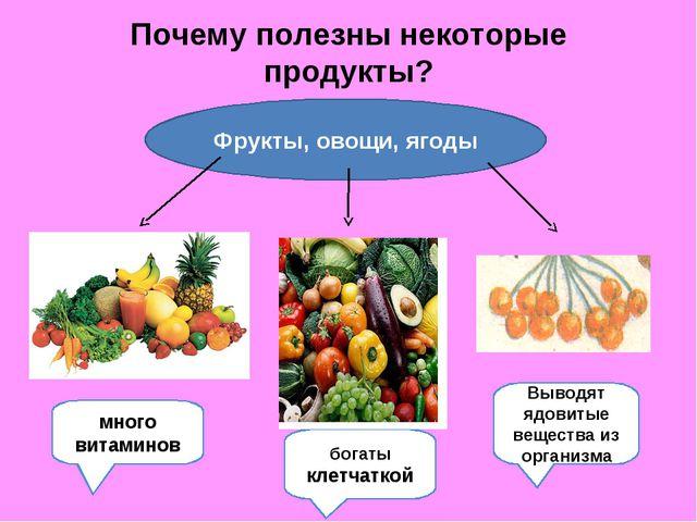 Почему полезны некоторые продукты? Фрукты, овощи, ягоды много витаминов богат...
