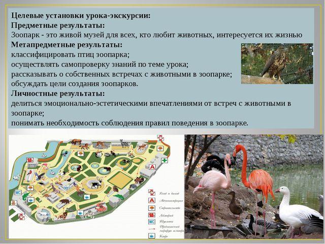 Целевые установки урока-экскурсии: Предметные результаты: Зоопарк - это живой...