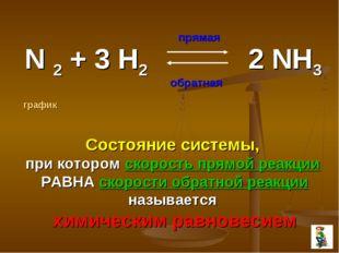 N 2 + 3 H2 2 NH3 прямая обратная Состояние системы, при котором скорость прям
