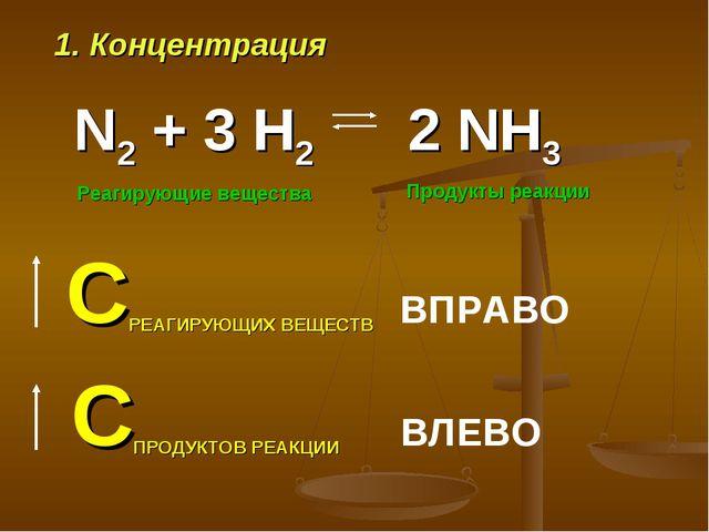 1. Концентрация N2 + 3 H2 Реагирующие вещества Продукты реакции СРЕАГИРУЮЩИХ...