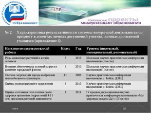 * * № 2Характеристика результативности системы внеурочной деятельности по пр