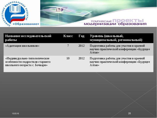 * * Название исследовательской работыКлассГодУровень (школьный, муниципаль...