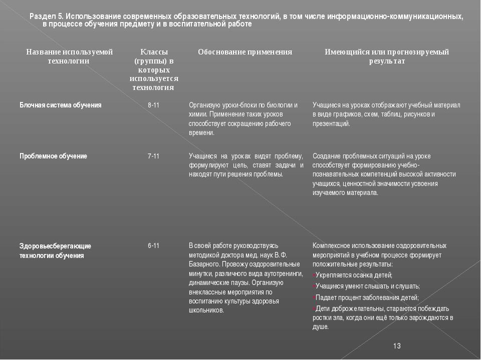 Раздел 5. Использование современных образовательных технологий, в том числе и...