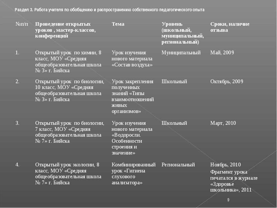 Раздел 3. Работа учителя по обобщению и распространению собственного педагоги...