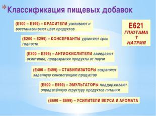 Классификация пищевых добавок (Е100 – Е199) – КРАСИТЕЛИ усиливают и восстанав