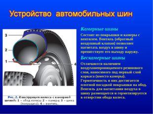 Камерные шины Состоят из покрышки и камеры с вентилем. Вентиль (обратный возд