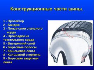 1 - Протектор 2 - Бандаж 3 - Пояса-слои стального корда 4 - Прокладки из тек