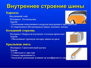 Каркасы Внутренний слой. Материал: Бутилкаучук Задачи · Уплотнение наполненно