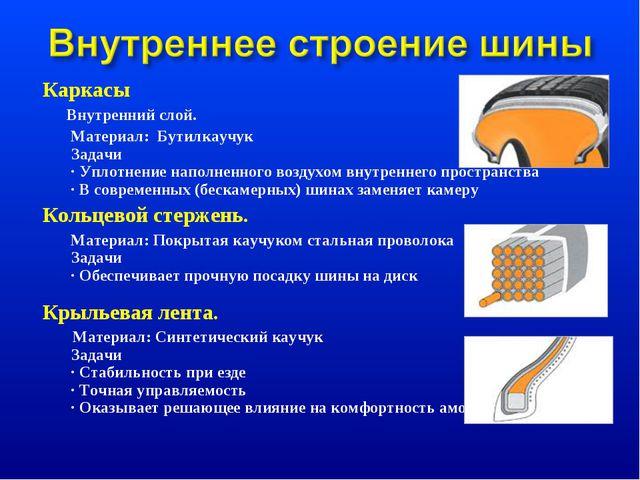 Каркасы Внутренний слой. Материал: Бутилкаучук Задачи · Уплотнение наполненно...