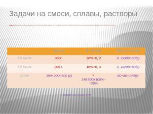 S0 (1+25·0,01) (1+30·0,01) Задача 2. Цена на некоторый товар сначала поднялас