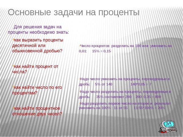 Используемые источники 1. Дорофеев Г.В., Петерсон Л.Г. Математика. 5,6 класс....