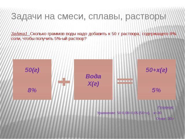 S0 (1-5·0,01)(1+5·0,01) S0(1-5·0,01) Задача 1. Цена товара сначала понизилась...