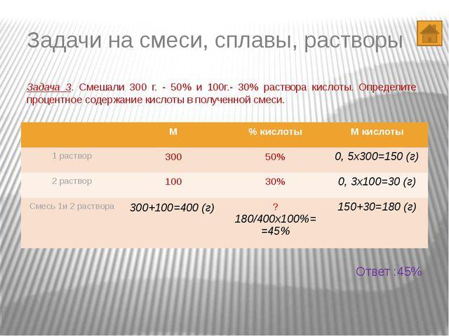 Ответы 1. АБВГ 2431 2. 400 руб. 3.1) 4.2) 5.3)