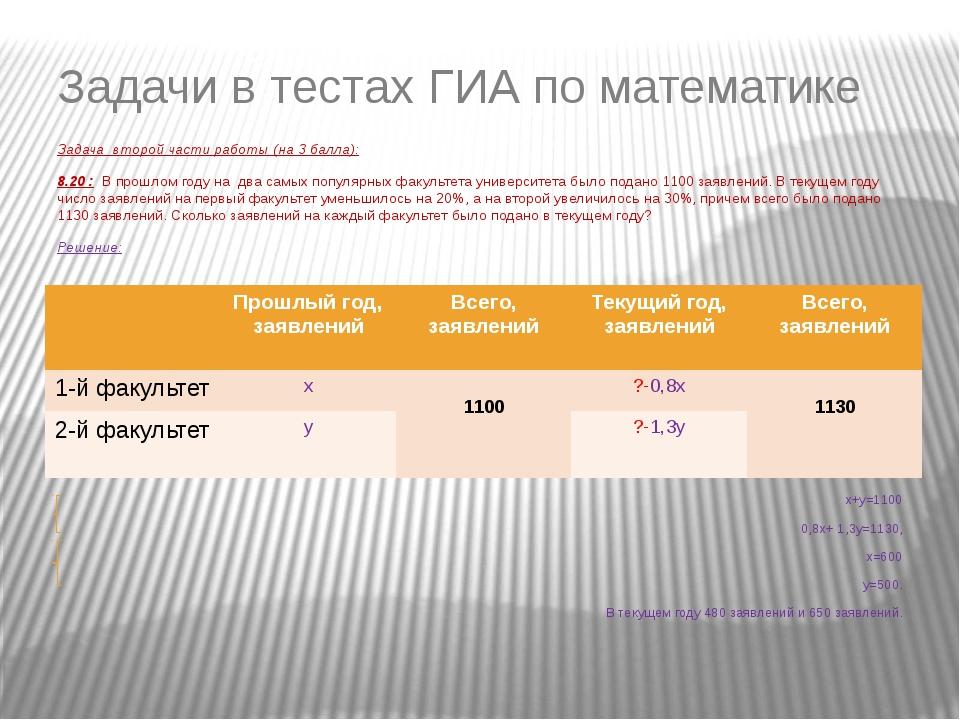 Задачи на перспективу: в тестах ЕГЭ по математике Задание В12 В сосуд, сод...