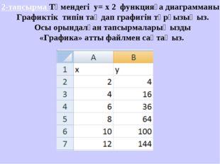 2-тапсырма Төмендегі у= х 2 функцияға диаграмманың Графиктік типін таңдап гра