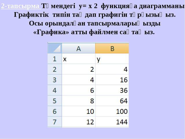 2-тапсырма Төмендегі у= х 2 функцияға диаграмманың Графиктік типін таңдап гра...