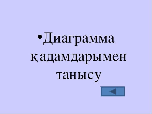 Диаграмма қадамдарымен танысу