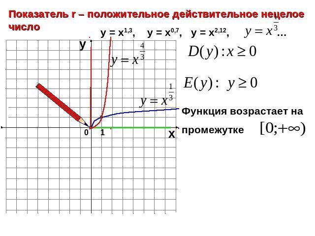 http://ppt4web.ru/images/1402/40213/640/img13.jpg