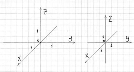 Как правильно построить трехмерный график