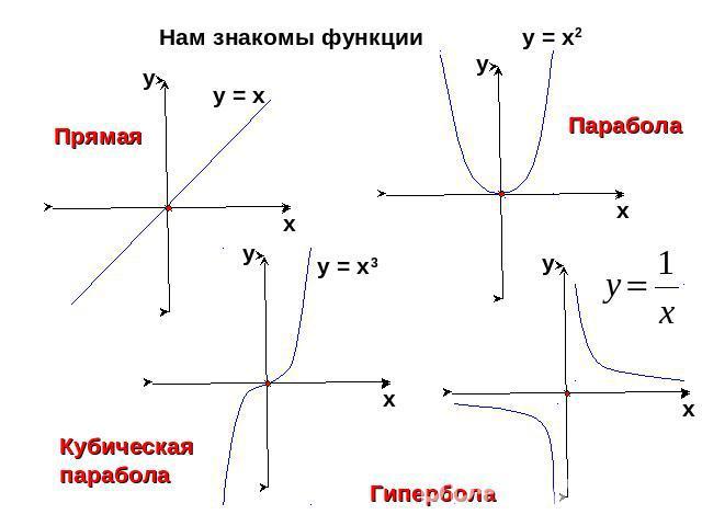 http://ppt4web.ru/images/1402/40213/640/img3.jpg