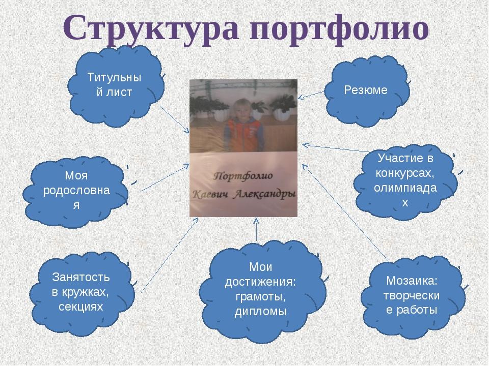 Резюме Участие в конкурсах, олимпиадах Мозаика: творческие работы Титульный...