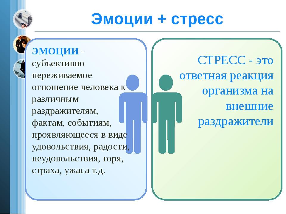Эмоции + стресс ЭМОЦИИ - субъективно переживаемое отношение человека к различ...