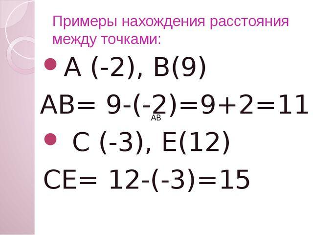 Примеры нахождения расстояния между точками: А (-2), В(9) АВ= 9-(-2)=9+2=11 С...