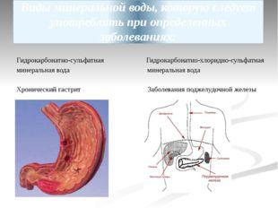 Виды минеральной воды, которую следует употреблять при определенных заболеван