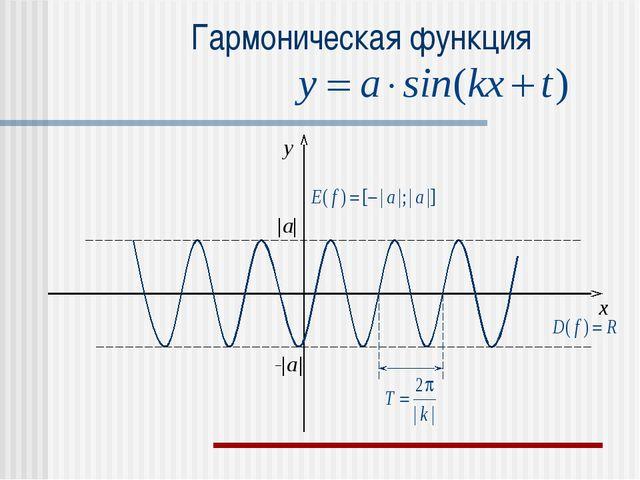 Гармоническая функция x y  a  - a 
