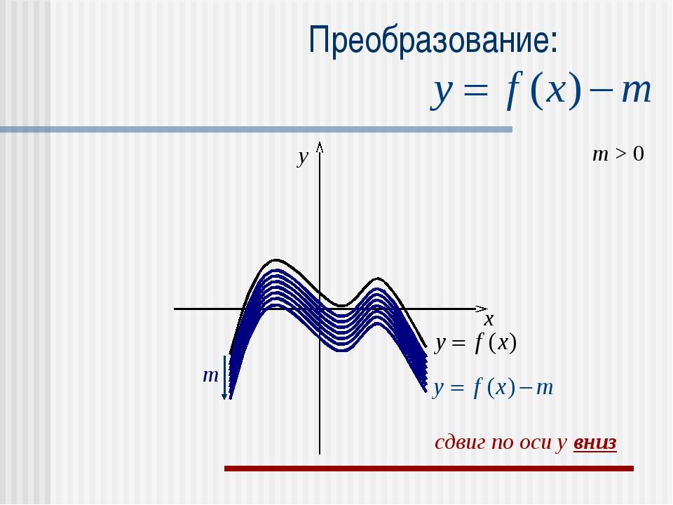 Преобразование: m > 0 m x y сдвиг по оси y вниз