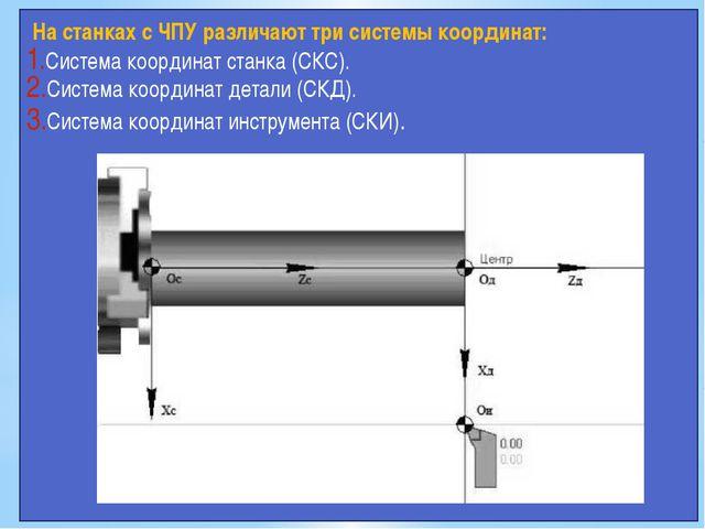 На станках с ЧПУ различают три системы координат: Система координат станка (...