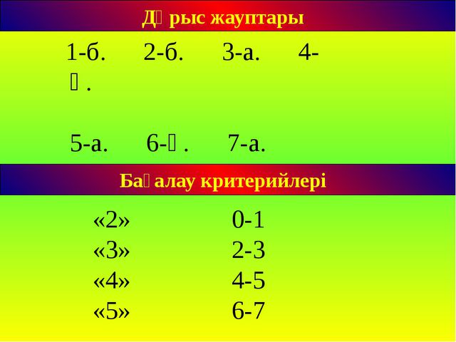 Бағалау критерийлері Дұрыс жауптары 1-б. 2-б. 3-а. 4-ә. 5-а. 6-ә. 7-а. «2» 0-...