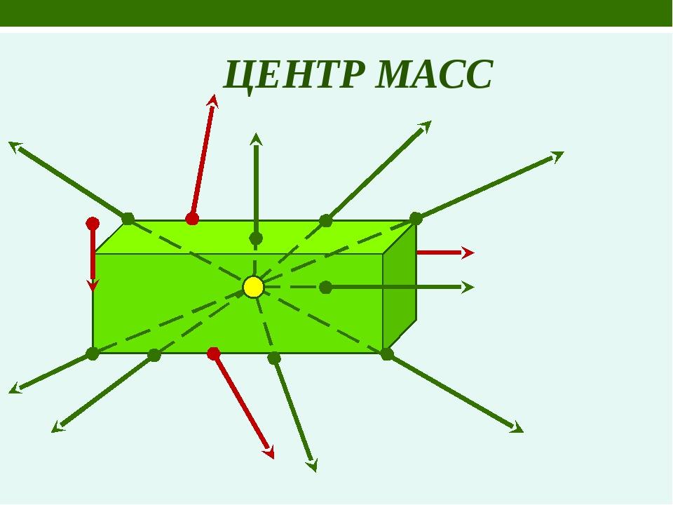ЦЕНТР МАСС