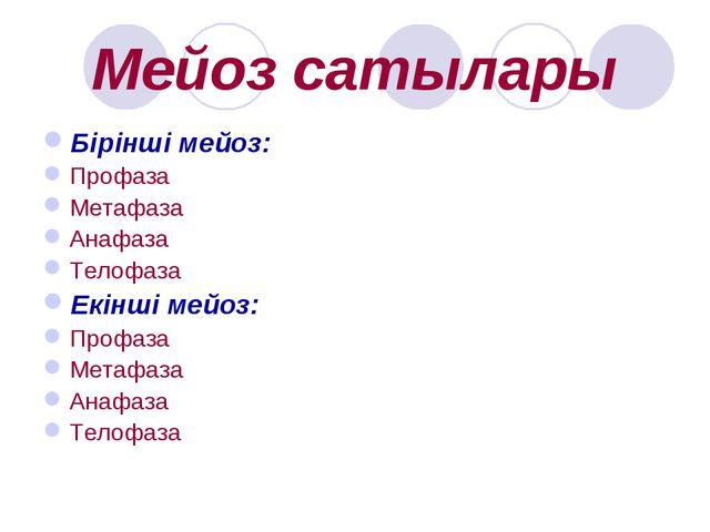Мейоз сатылары Бірінші мейоз: Профаза Метафаза Анафаза Телофаза Екінші мейоз:...
