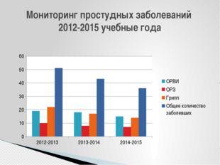 Мониторинг простудных заболеваний 2012-2015 учебные года